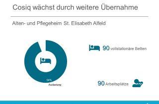 Cosiq UND Alten- Pflegeheim St. Elisabeth