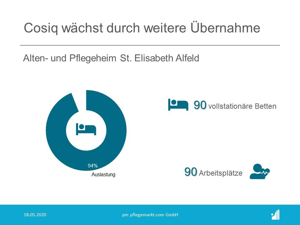 Für das Alfelder Pflegeheim St. Elisabeth gibt es einen neuen Betreiber: Die Cosiq GmbH