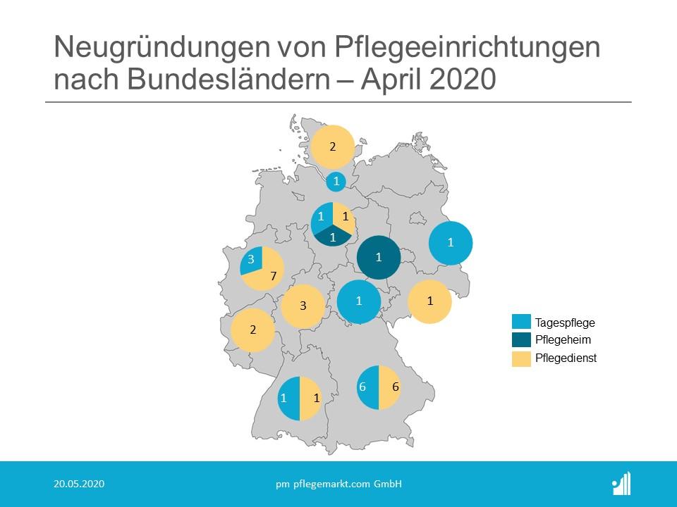 Neugründung Bundesländer April 2020