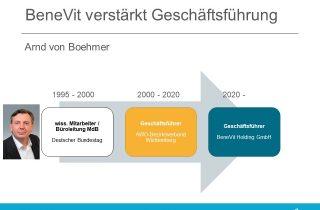 Arnd von Boehmer BeneVit Holding