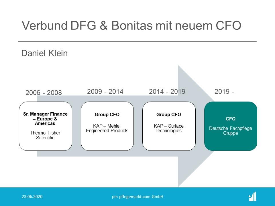 DFG mit neuem CFO