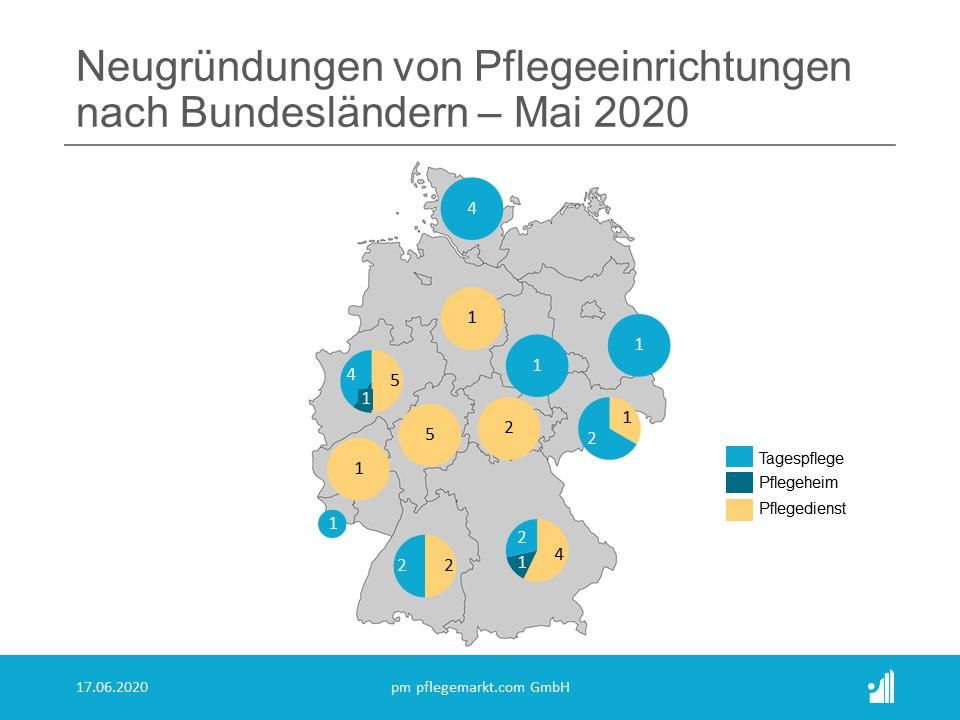 Neugründungen nach Bundesland Mai 2020
