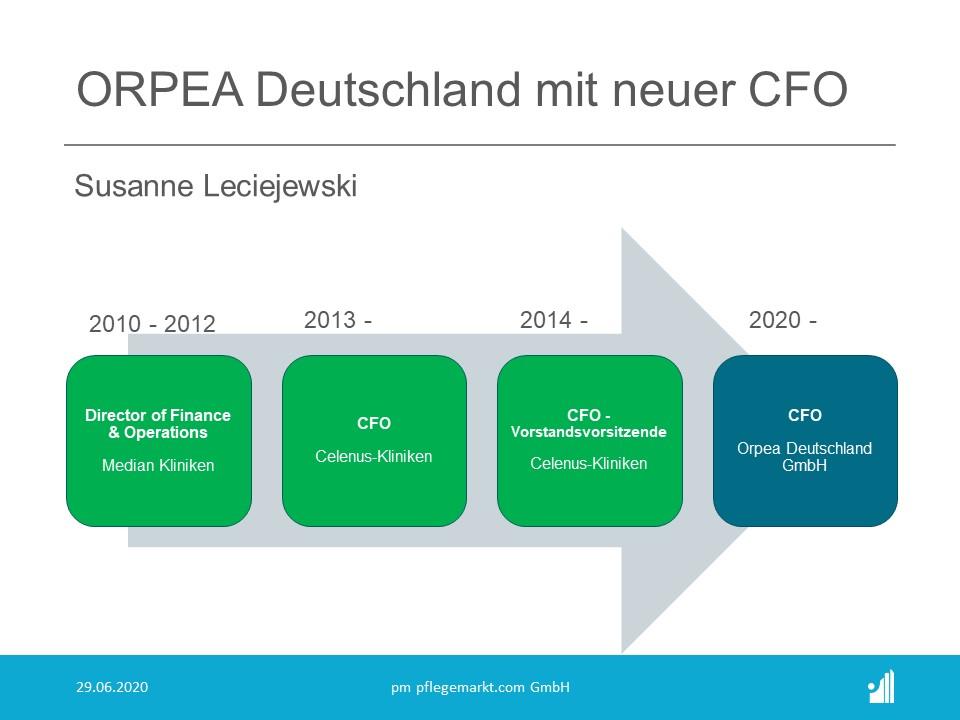 Orpea Deutschland mit neuer CFO Susanne Leciejewski