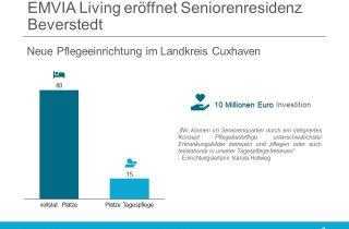 Emvia Living eröffnet Beverstedt
