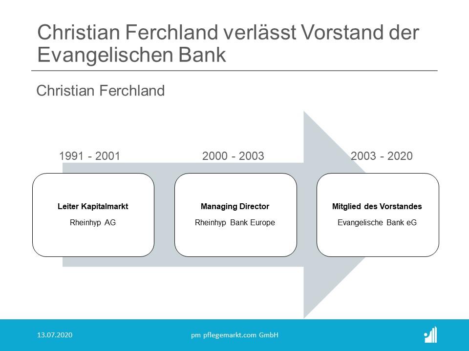 Christian Ferchland verlässt den Vorstand der Evangelischen Bank