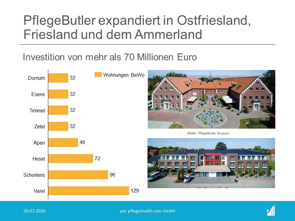 Beliefert und gebaut werden die Wohnanlagen dabei von Unternehmen aus der Gegend, wie Friedrich betont.