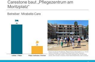 Carestone baut neues Pflegeheim