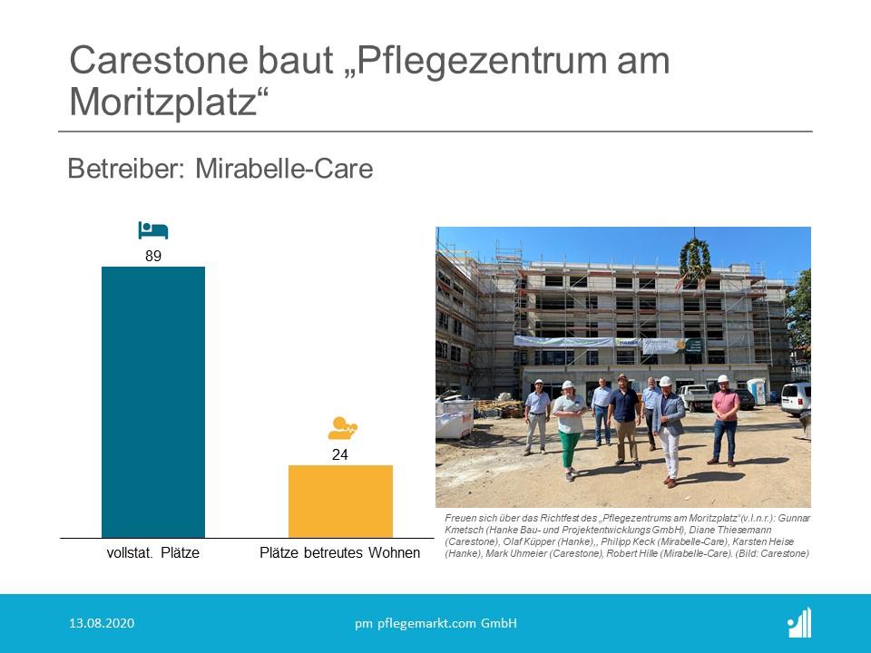 Carestone erbaut neues Pflegeheim mit betreutem Wohnen