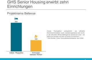 GHS Senior Housing Pflegeimmobilien