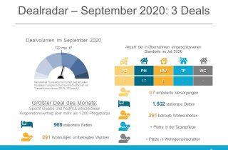 Dealradar September 2020