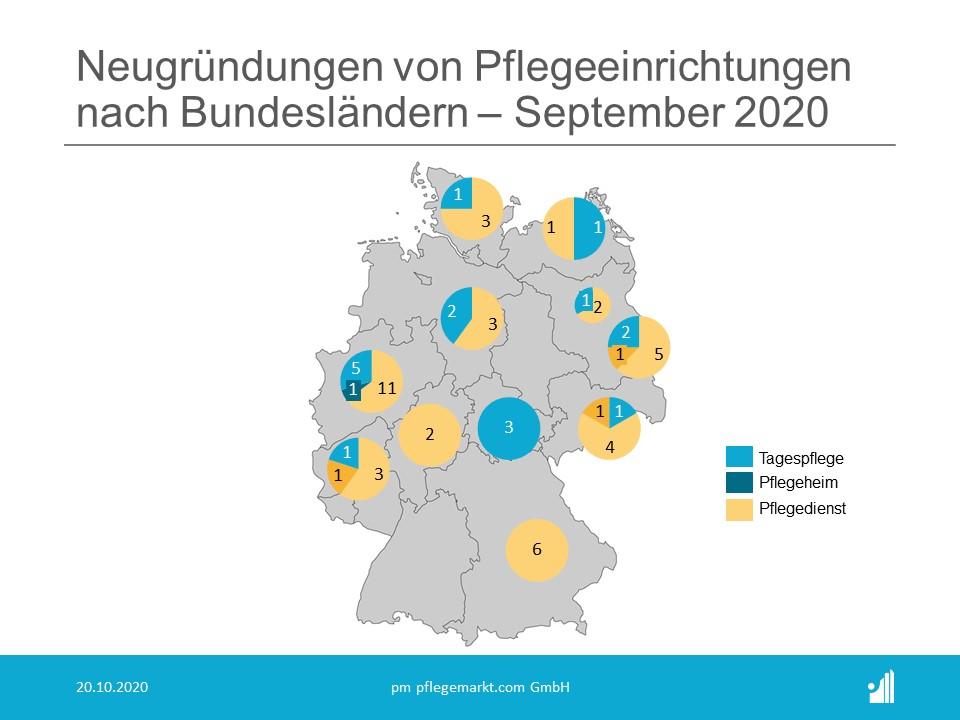 Gründungsradar Neugründungen September 2020 Karte