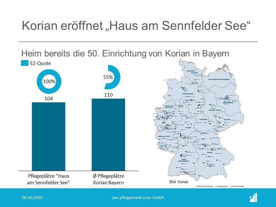 """""""Haus am Sennfelder See"""" hat den Betrieb aufgenommen"""
