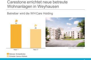 Carestone errichtet neue betreute Wohnanlagen in Weyhausen