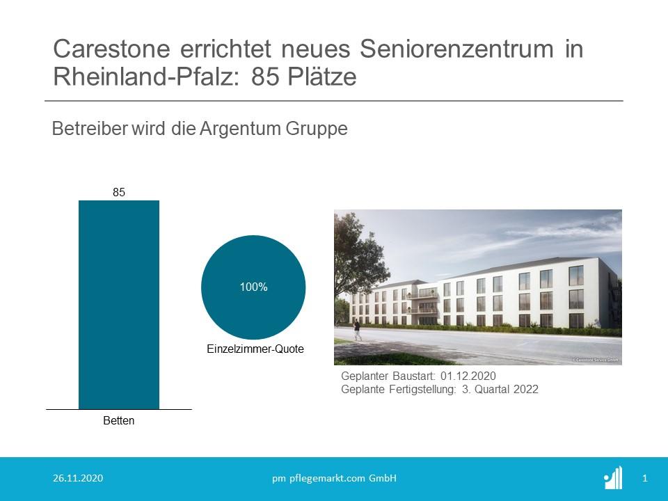 Carestone neue Senioreneinrichtung in Rheinland-Pfalz