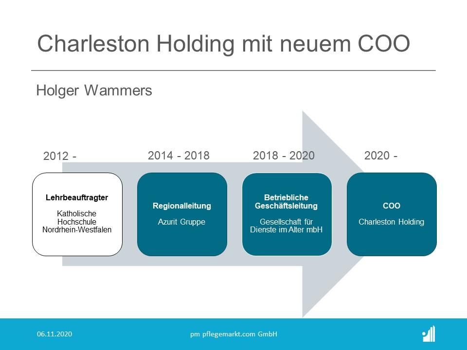 Charleston Holding mit neuem COO - Holger Wammers