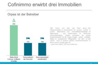 Cofinimmo erwirbt drei Immobilien Bad Schoenborgn Aurich und Wiesmoor