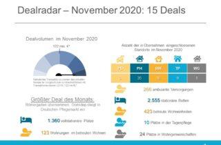 Dealradar November 2020