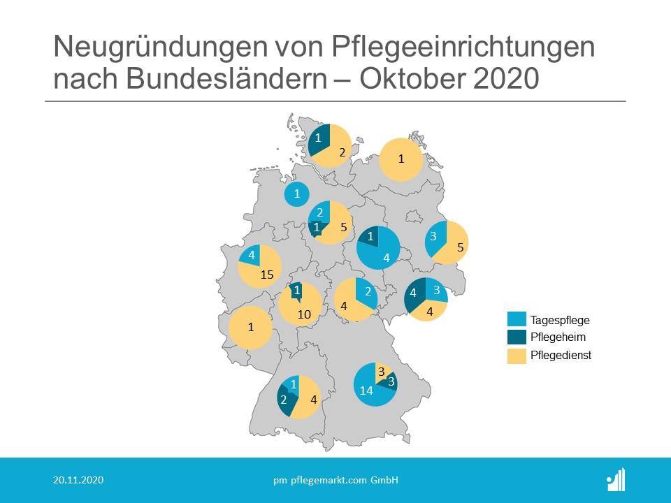 Gründungsradar Neugründungen Oktober 2020 Karte