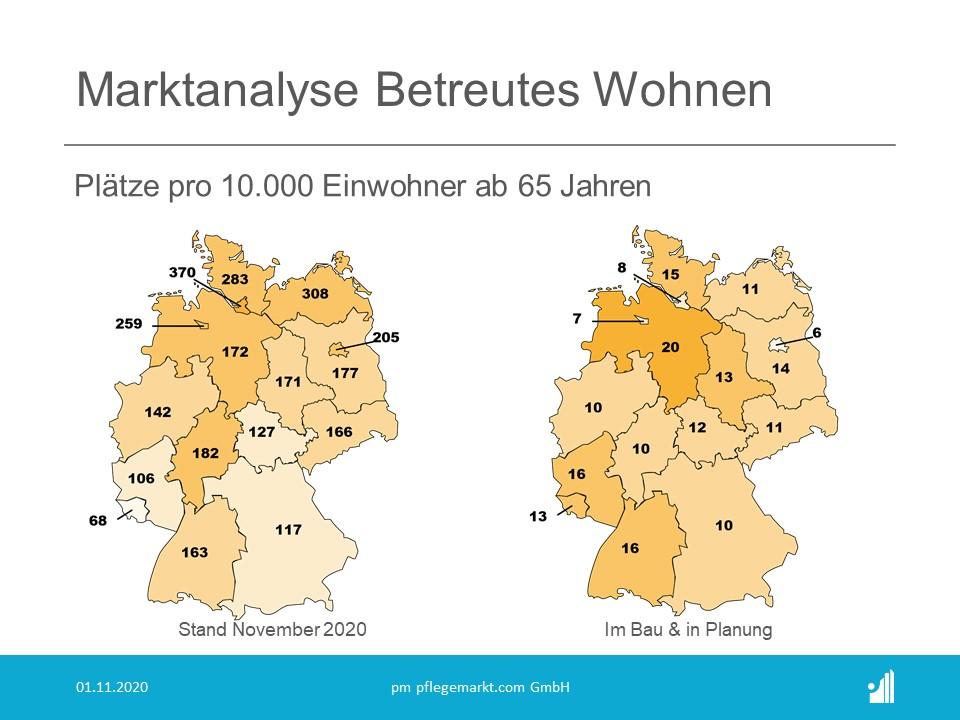 Marktanalyse Betreutes Wohnen Plätze pro 10.000 Einwohner ab 65 Jahren