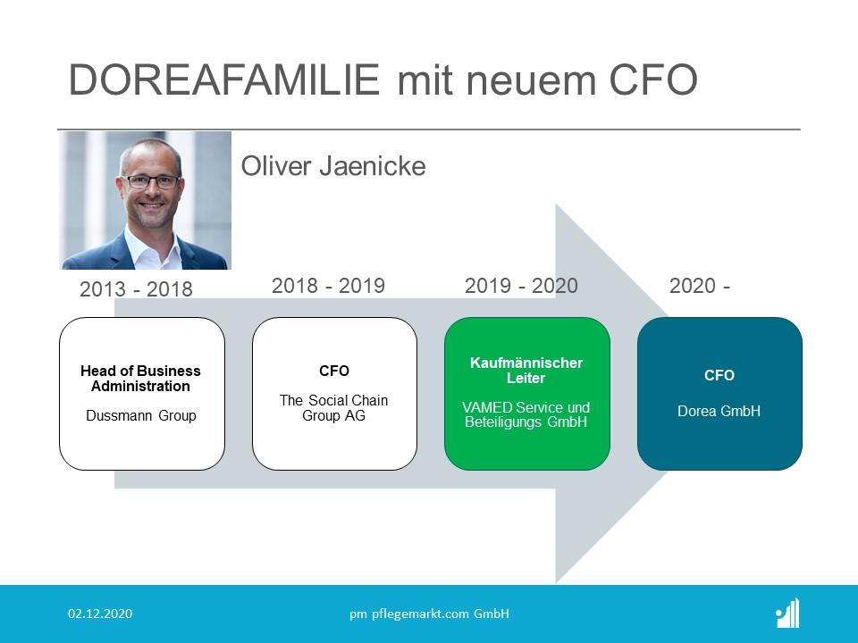 DOREA CFO Oliver Jaenicke