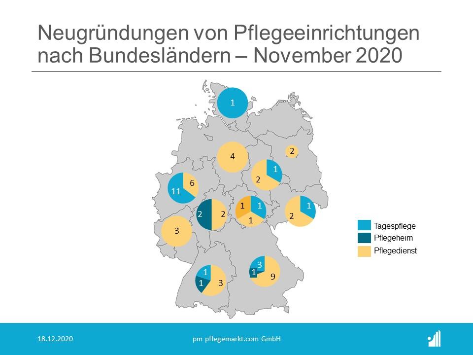 Gründungsradar Neugründungen November2020 Karte