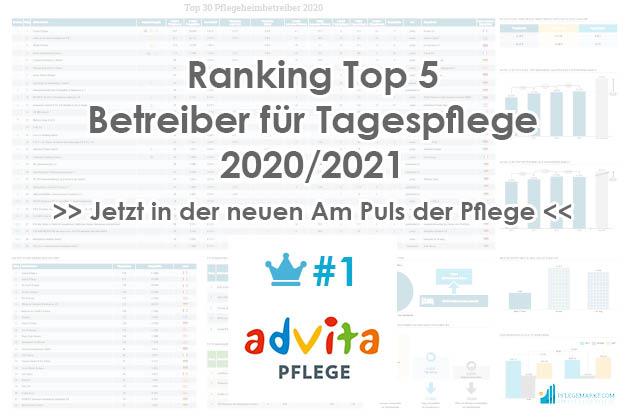 advita Gruppe Platz 1 der Top 5 Betreiber Tagespflege 2020/2021