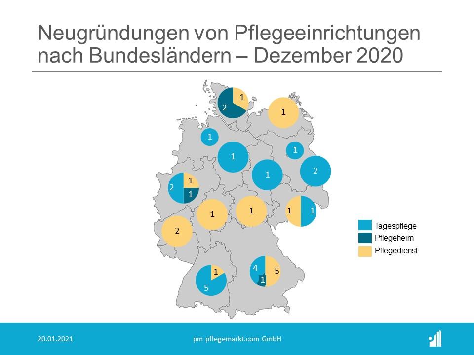 Gründungsradar Neugründungen Dezember 2020 Karte