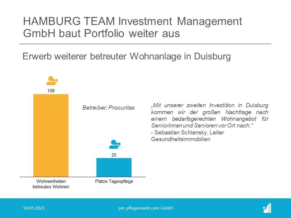 Hamburg Team Investment erwirbt betreutes Wohnen in Duisburg - Betreiber wird Procuritas