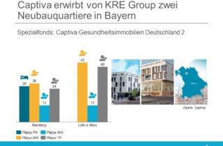 Captiva mit Übernahme Bamberg und Lohr am Main