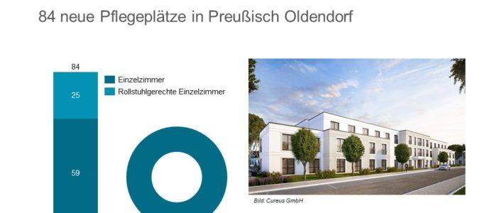 Cureus baut für Schönes Leben in Preussisch Oldendorf