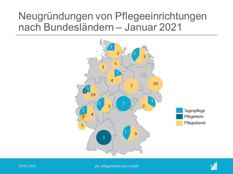 Gründungsradar Neugründungen Januar 2021 Karte