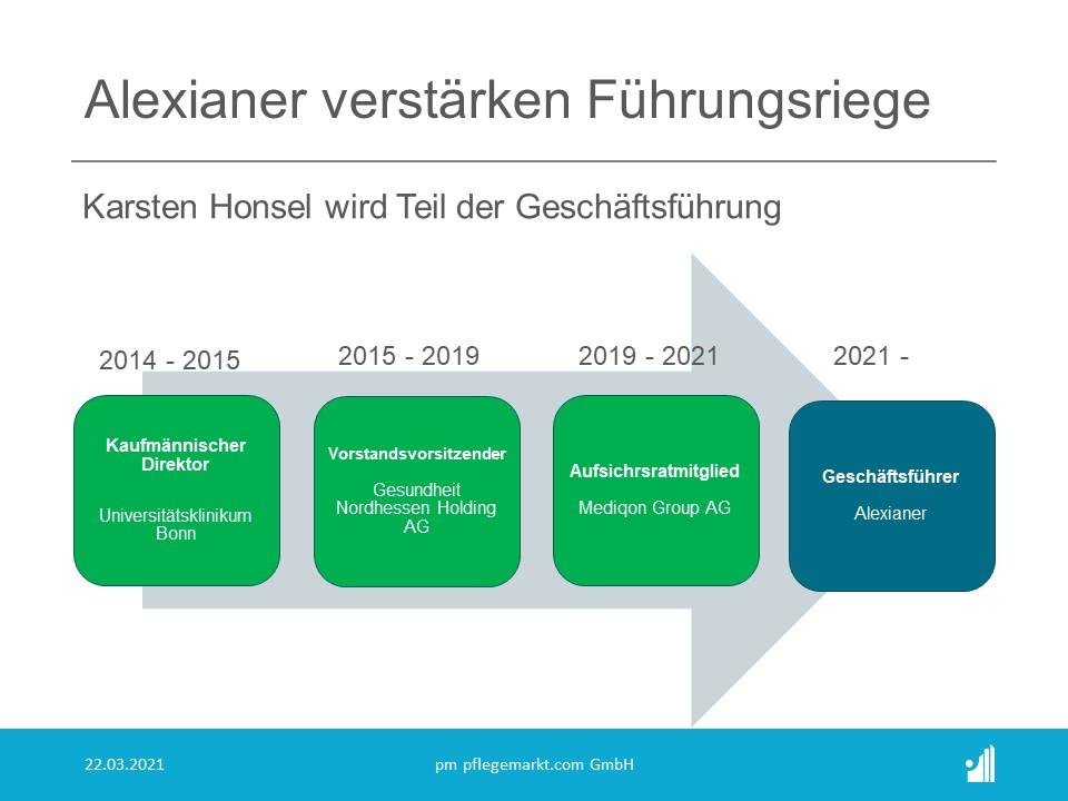 Alexianer: Der analytisch und unternehmerisch denkende Klinik-Manager sei seit über 20 Jahren in verantwortlichen Positionen tätig.