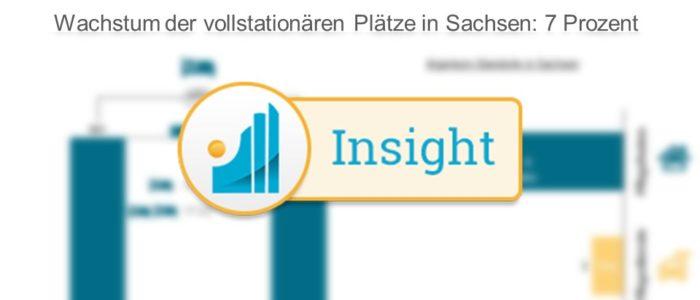 Argentum verstärkt Portfolio in Sachsen Insight
