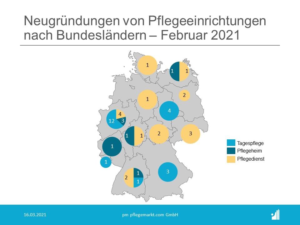 Gründungsradar Neugründungen Februar 2021 Karte