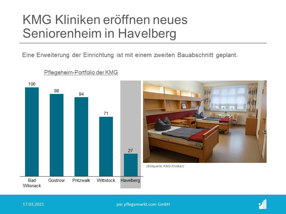 Wie das Unternehmen mitteilt, nehmen die KMG Kliniken am Donnerstag, dem 1. April 2021, den Betrieb des KMG Seniorenheim Am Dom auf