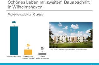 Schönes Leben beginnt in Wilhelmshaven Bauabschnitt 2