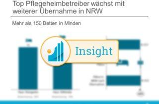 Top Pflegeheimbetreiber wächst mit weiterer Übernahme in NRW Insight