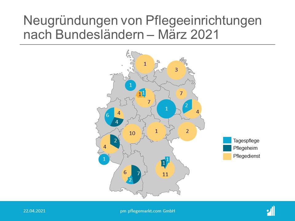 Gründungsradar Neugründungen März 2021 Karte