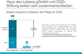 Haus des Lebens gGmbH und DGD-Stiftung wollen sich zusammenschließen