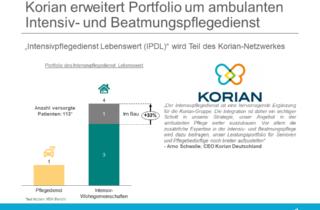 Korian erweitert Portfolio um ambulanten Intensiv- und Beatmungspflegedienst