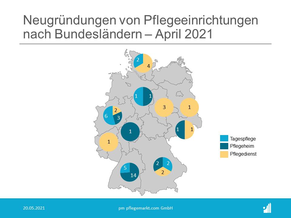 Gründungsradar Neugründungen April 2021 Karte