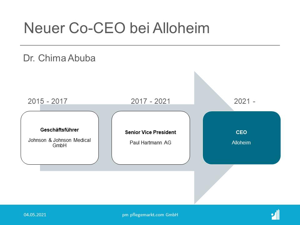 Der promovierte Humanmediziner Abuba verfügt über langjährige Führungserfahrung in der deutschen Gesundheitsbranche, zuletzt im Senior Management bei der Paul Hartmann Gruppe