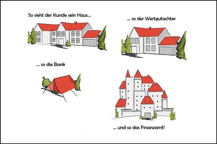 Eigendarstellung der sozialfinanz in Anlehnung an der-Immobilienexperte.net