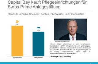 Capital Bay aPflegeeinrichtungen für Swiss Prime Anlagestiftung