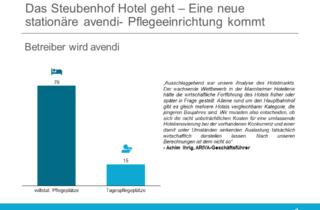Das Steubenhof Hotel geht – Eine neue stationäre avendi- Pflegeeinrichtung kommt