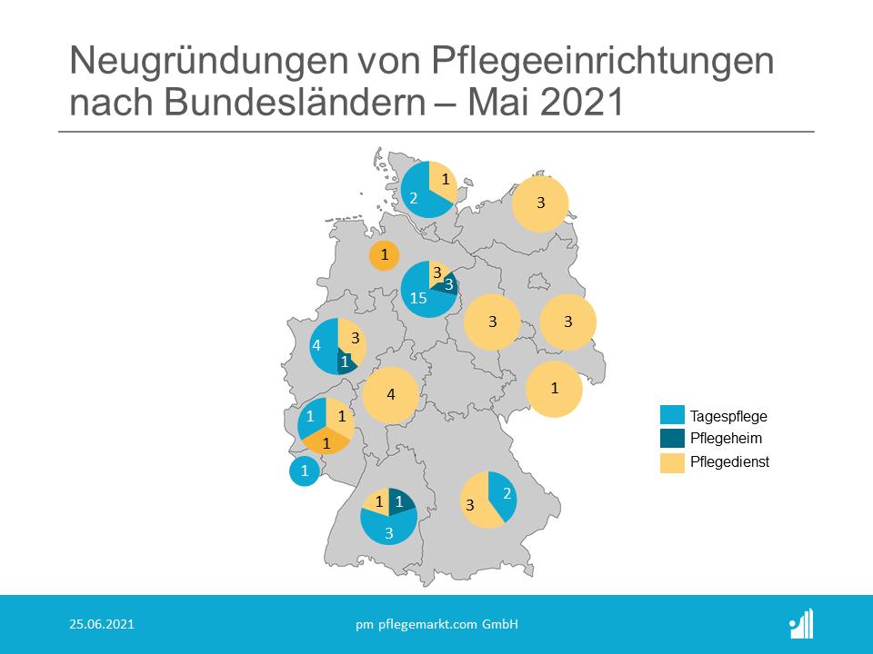 Gründungsradar Mai 2021 - Übersicht Bundesländer