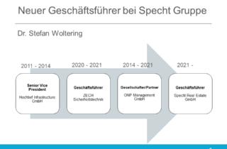 Neuer Geschäftsführer bei Specht Gruppe