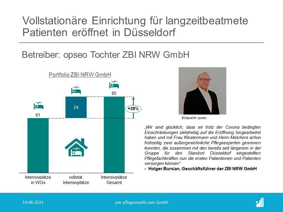 In der Gräulinger Straße 120a, in 40625 Düsseldorf, werden ab sofort 24 Plätze auf 2 Etagen angeboten.