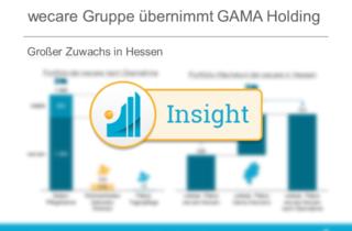 wecare Gruppe übernimmt GAMA Holding Insight