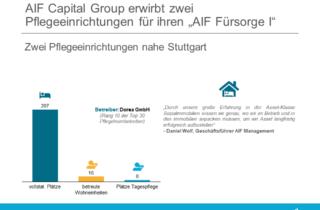 """AIF Capital Group erwirbt zwei Pflegeeinrichtungen für ihren """"AIF Fürsorge I"""""""